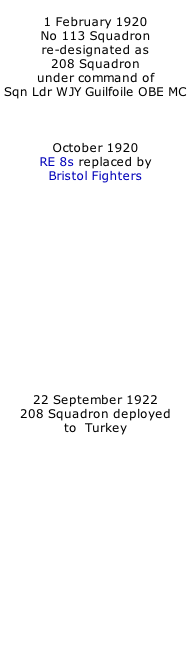 1 February 1920 No 113 Squadron re-designated as 208 Squadron under command of Sqn Ldr WJY Guilfoile OBE MC    October 1920 RE 8s replaced by Bristol Fighters                22 September 1922 208 Squadron deployed to  Turkey