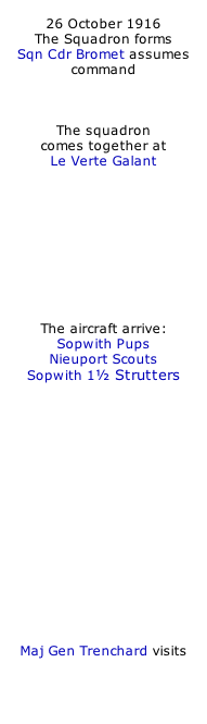 26 October 1916 The Squadron forms  Sqn Cdr Bromet assumes command    The squadron  comes together at Le Verte Galant           The aircraft arrive: Sopwith Pups Nieuport Scouts Sopwith 1½ Strutters                  Maj Gen Trenchard visits